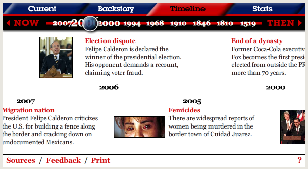An example of a timeline from Global Post.
